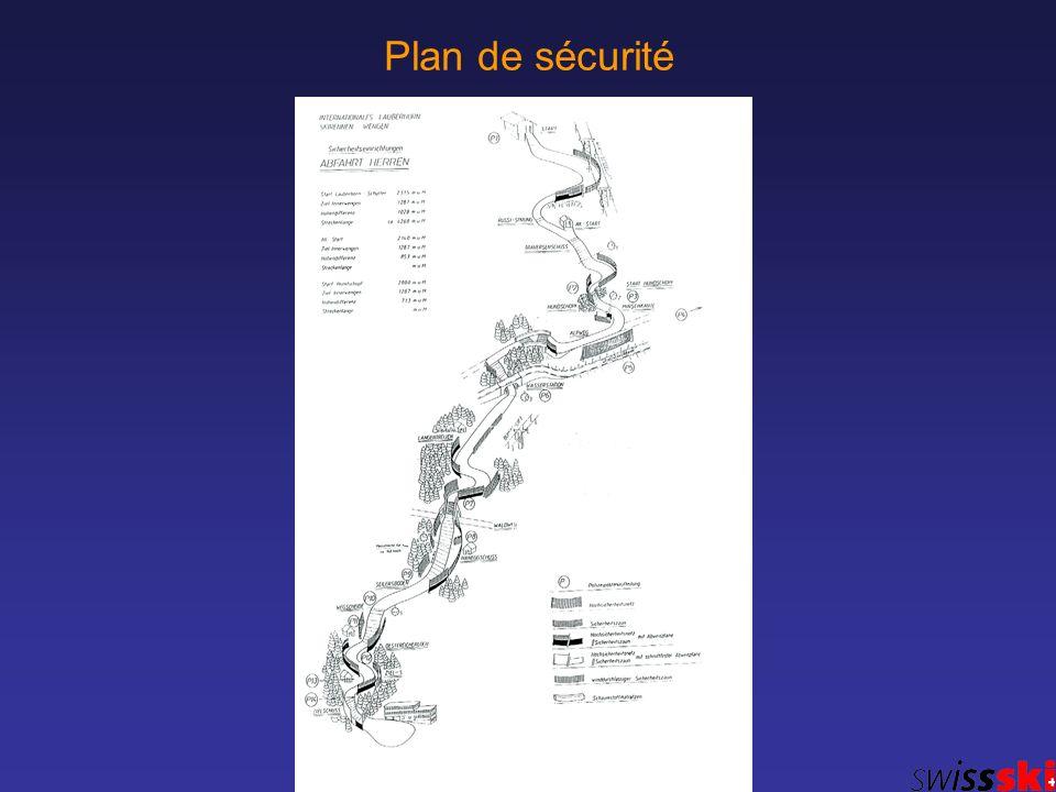 Plan de sécurité