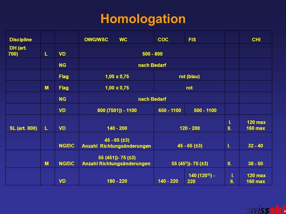 Homologation Discipline OWG/WSC WC COC FIS CHI DH (art. 700) L VD 500 - 800 NGnach Bedarf Flag 1,00 x 0,75rot (blau) M Flag 1,00 x 0,75rot NGnach Beda