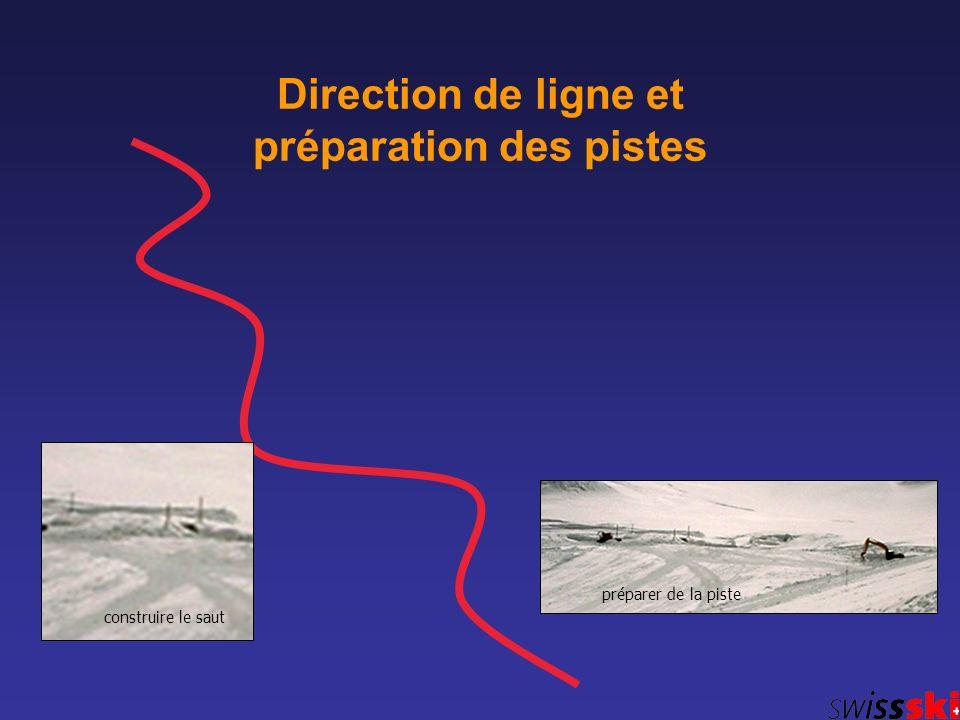 Direction de ligne et préparation des pistes construire le saut préparer de la piste