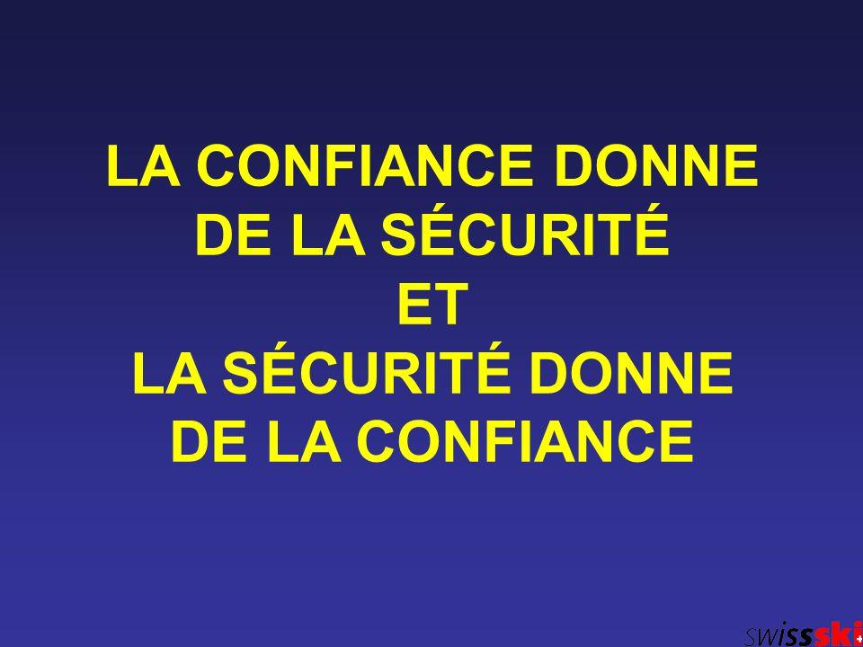 LA CONFIANCE DONNE DE LA SÉCURITÉ ET LA SÉCURITÉ DONNE DE LA CONFIANCE