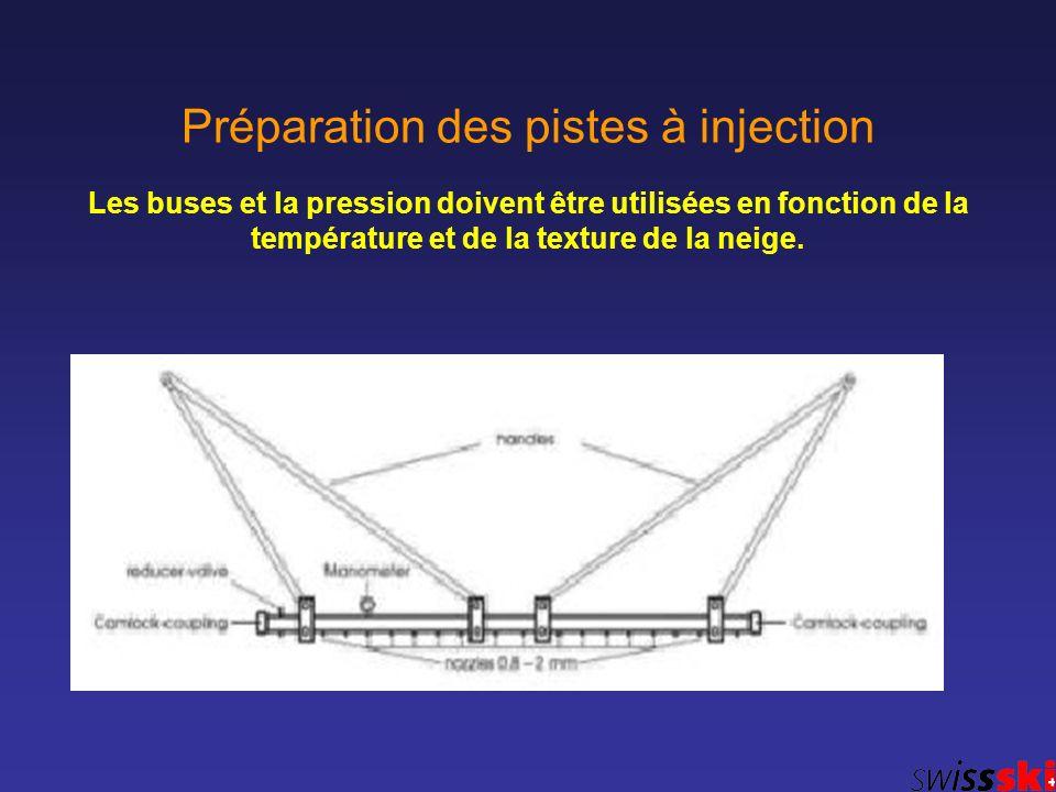 Préparation des pistes à injection Les buses et la pression doivent être utilisées en fonction de la température et de la texture de la neige.