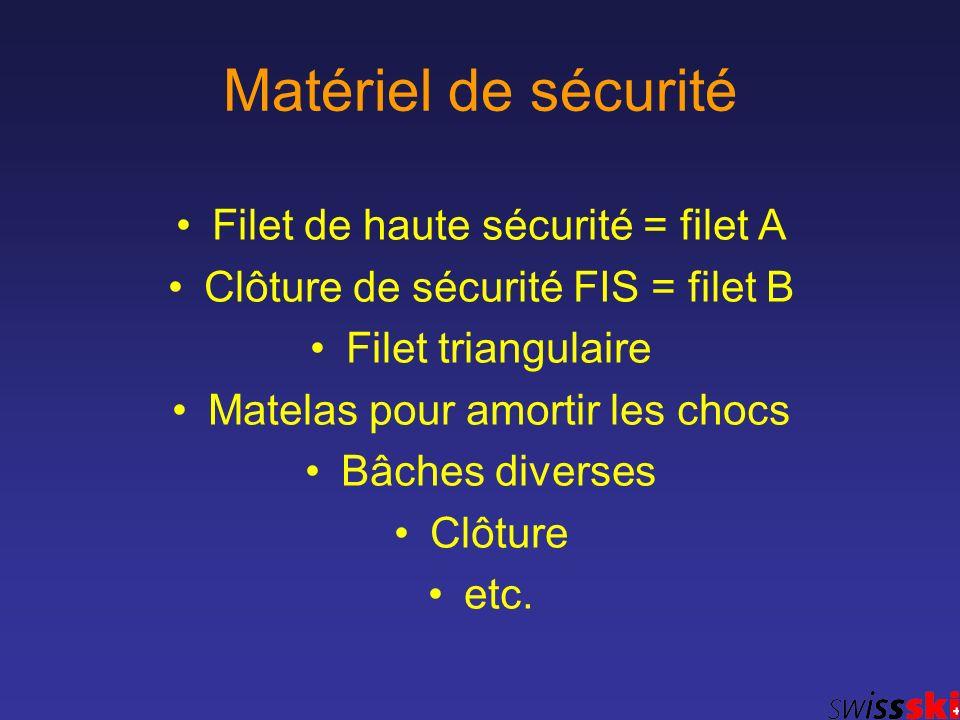 Matériel de sécurité Filet de haute sécurité = filet A Clôture de sécurité FIS = filet B Filet triangulaire Matelas pour amortir les chocs Bâches dive
