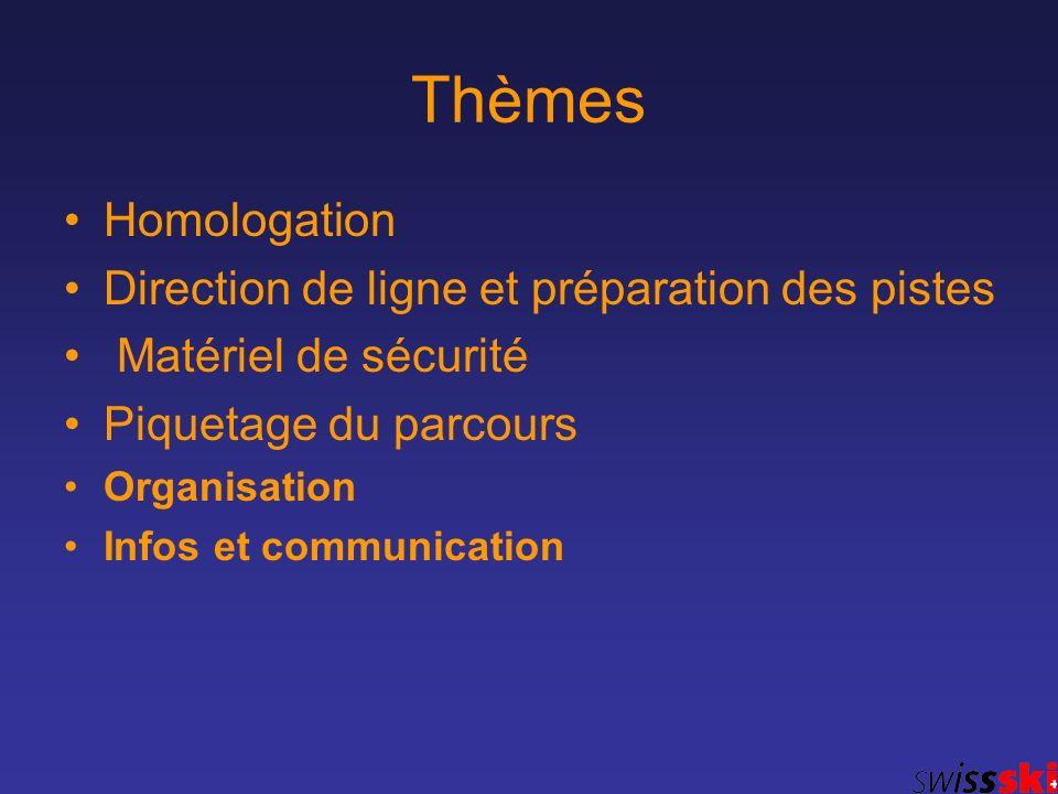Thèmes Homologation Direction de ligne et préparation des pistes Matériel de sécurité Piquetage du parcours Organisation Infos et communication