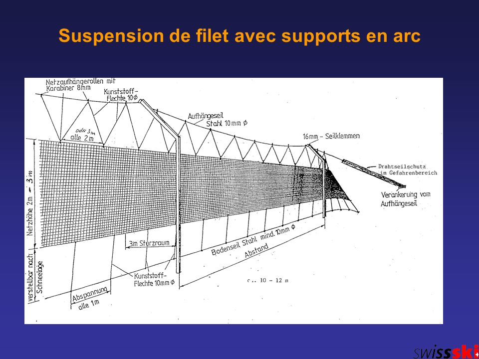 Suspension de filet avec supports en arc