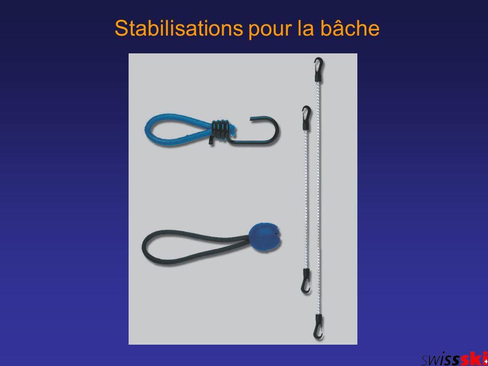 Stabilisations pour la bâche