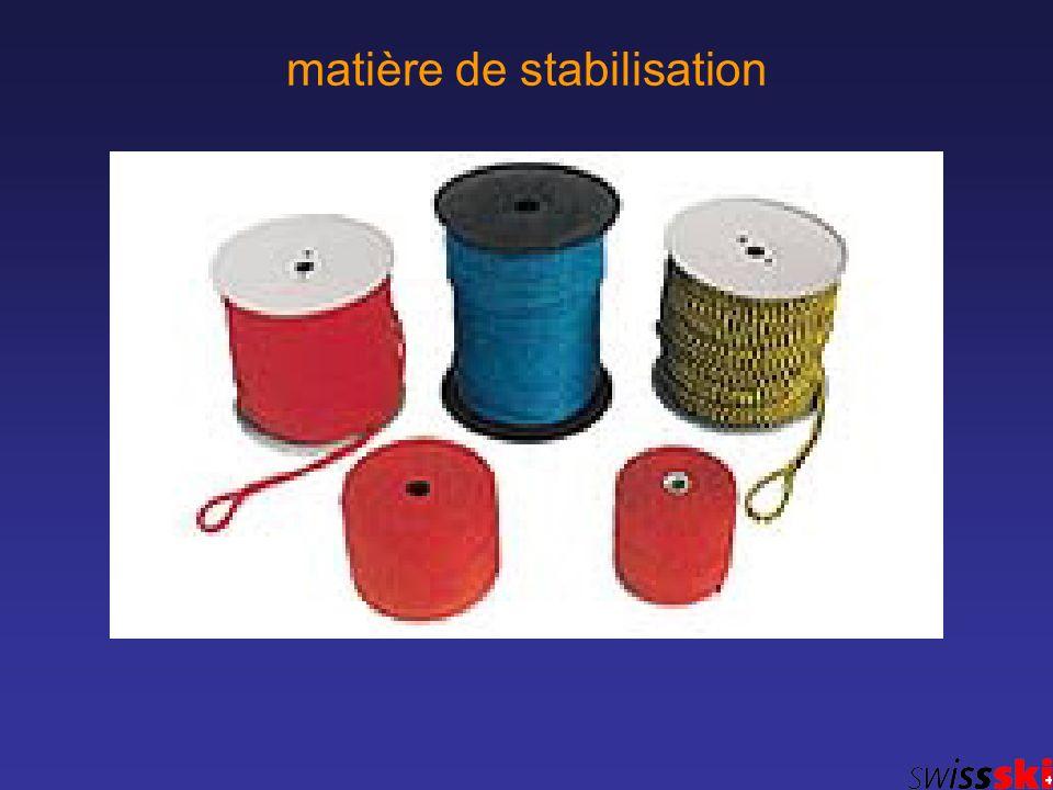 matière de stabilisation