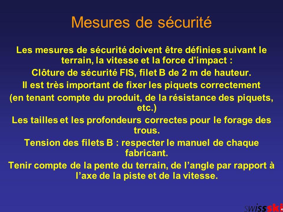 Mesures de sécurité Les mesures de sécurité doivent être définies suivant le terrain, la vitesse et la force dimpact : Clôture de sécurité FIS, filet