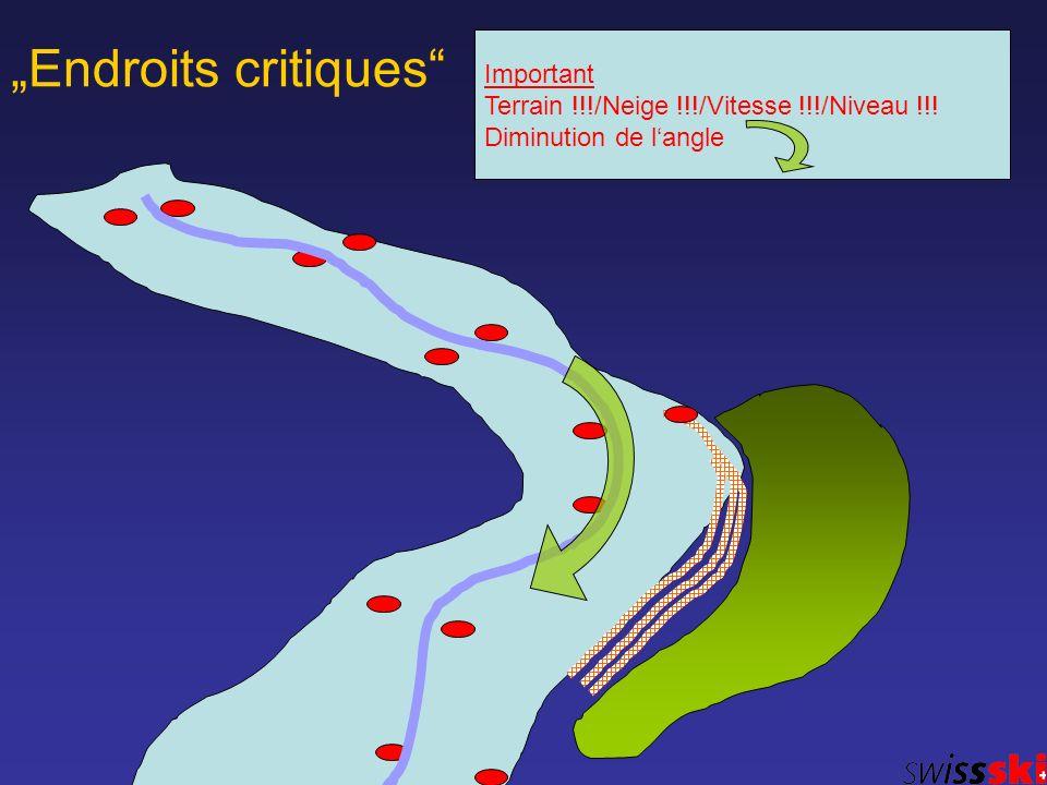 Endroits critiques Important Terrain !!!/Neige !!!/Vitesse !!!/Niveau !!! Diminution de langle