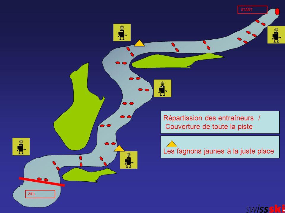 START ZIEL Répartission des entraîneurs / Couverture de toute la piste Les fagnons jaunes à la juste place