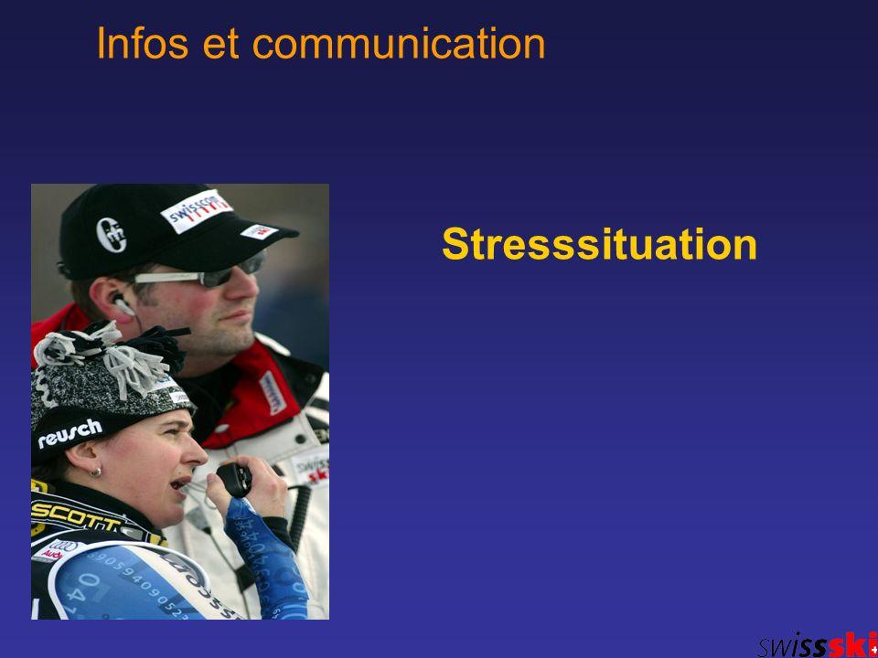 Infos et communication Stresssituation