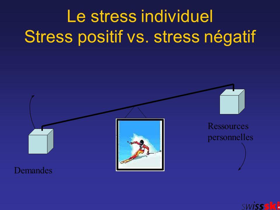 Le stress individuel Stress positif vs. stress négatif Demandes Ressources personnelles