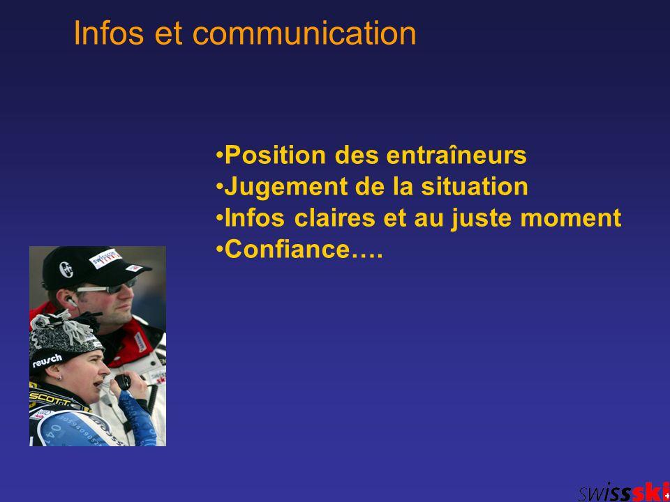 Position des entraîneurs Jugement de la situation Infos claires et au juste moment Confiance…. Infos et communication