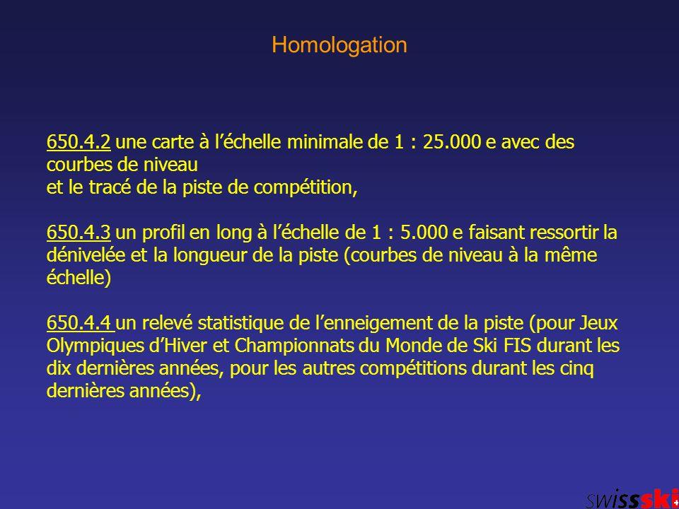 Homologation 650.4.2 une carte à léchelle minimale de 1 : 25.000 e avec des courbes de niveau et le tracé de la piste de compétition, 650.4.3 un profi