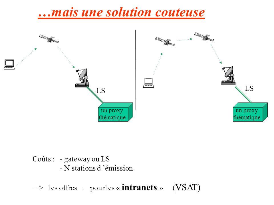 …mais une solution couteuse un proxy thématique un proxy thématique LS Coûts : - gateway ou LS - N stations d émission = > les offres : pour les « int