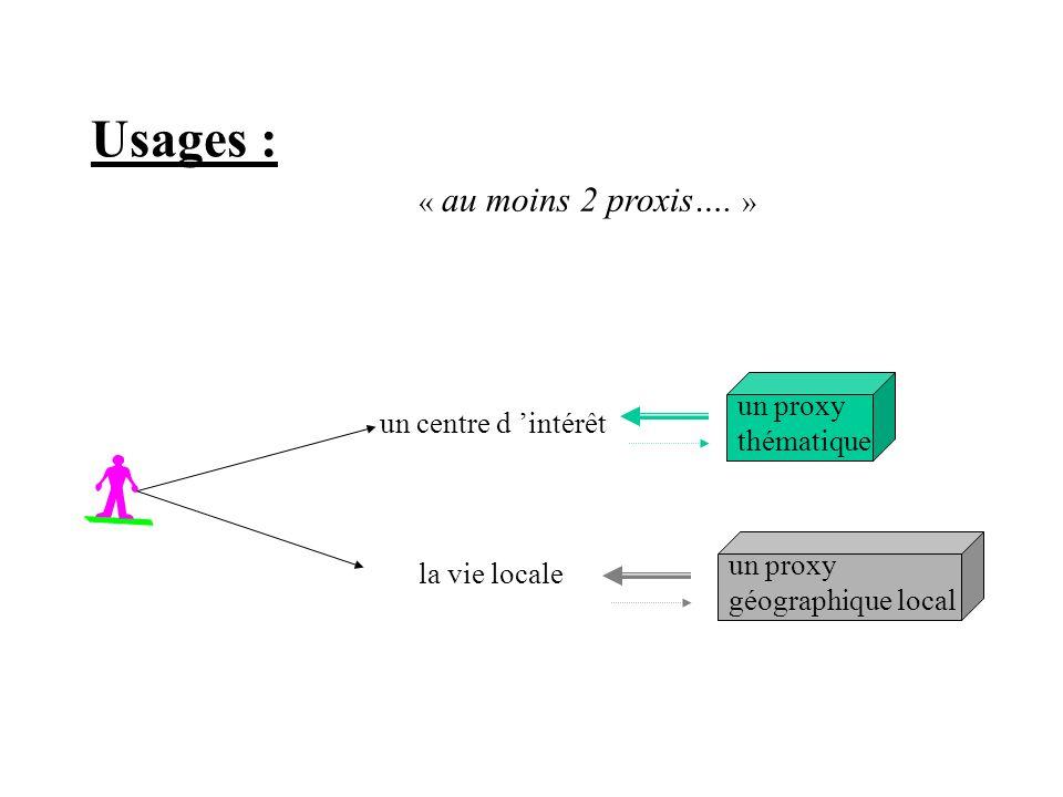 Usages : un centre d intérêt la vie locale un proxy thématique un proxy géographique local « au moins 2 proxis…. »