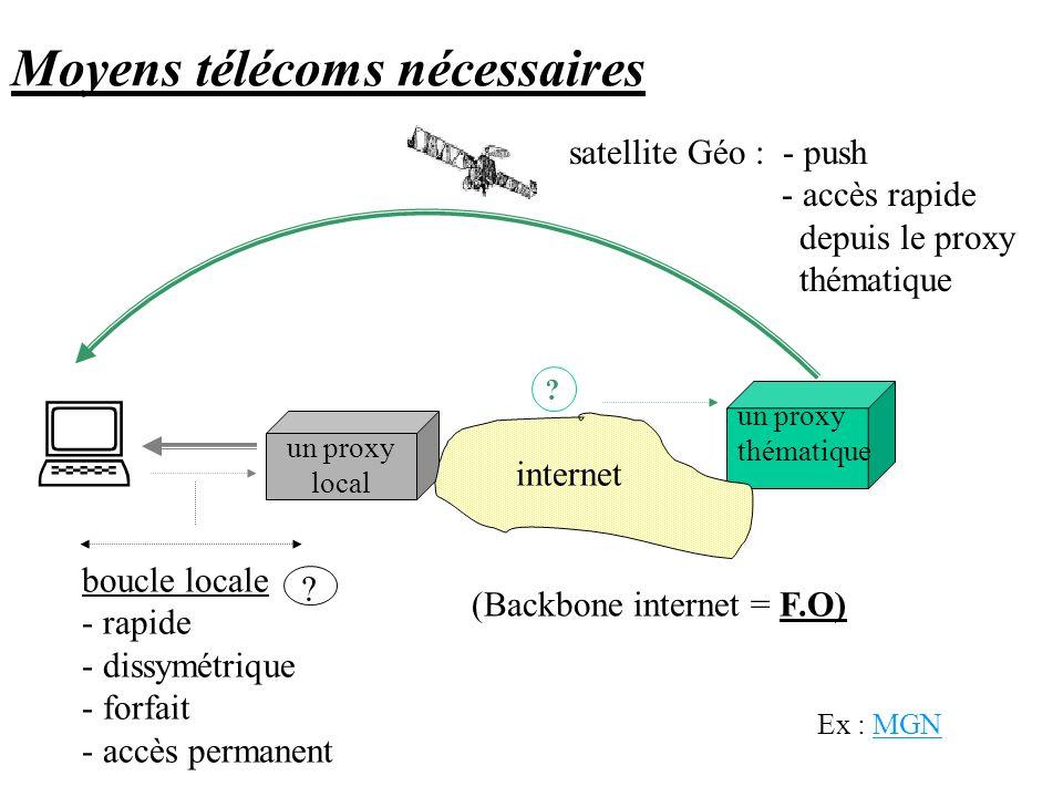 Moyens télécoms nécessaires un proxy thématique un proxy local boucle locale - rapide - dissymétrique - forfait - accès permanent internet satellite G