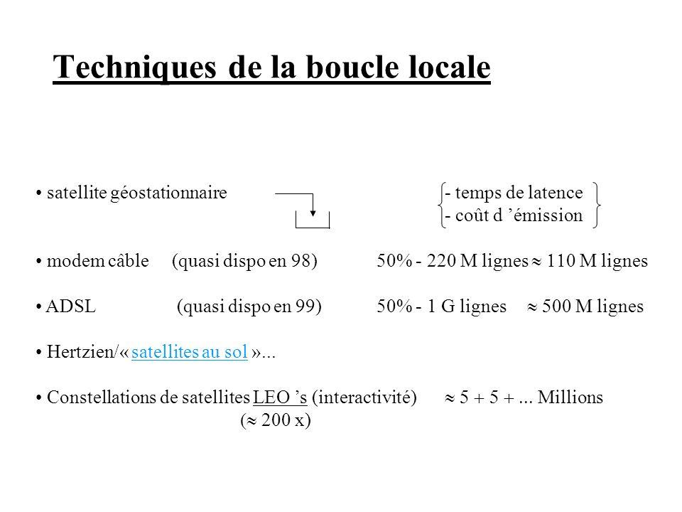 Techniques de la boucle locale satellite géostationnaire- temps de latence - coût d émission modem câble(quasi dispo en 98)50% - 220 M lignes M lignes