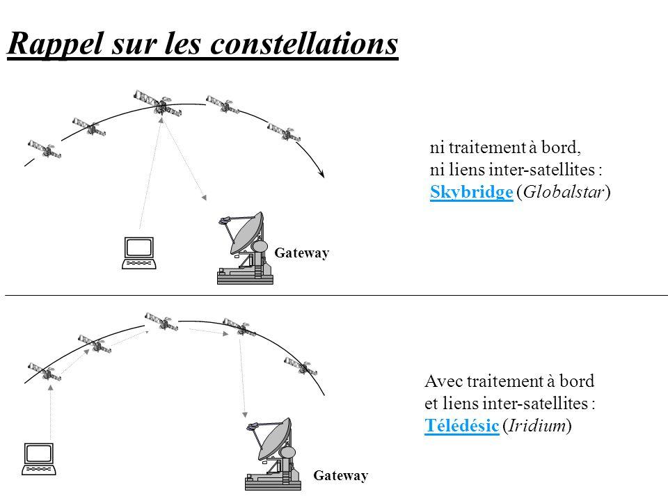 Rappel sur les constellations Gateway ni traitement à bord, ni liens inter-satellites : Skybridge (Globalstar) Gateway Avec traitement à bord et liens