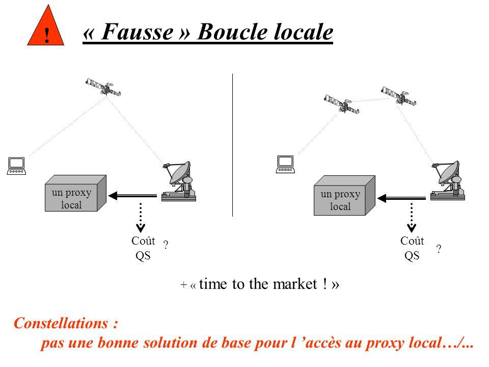 …/… accès au proxy thématique...