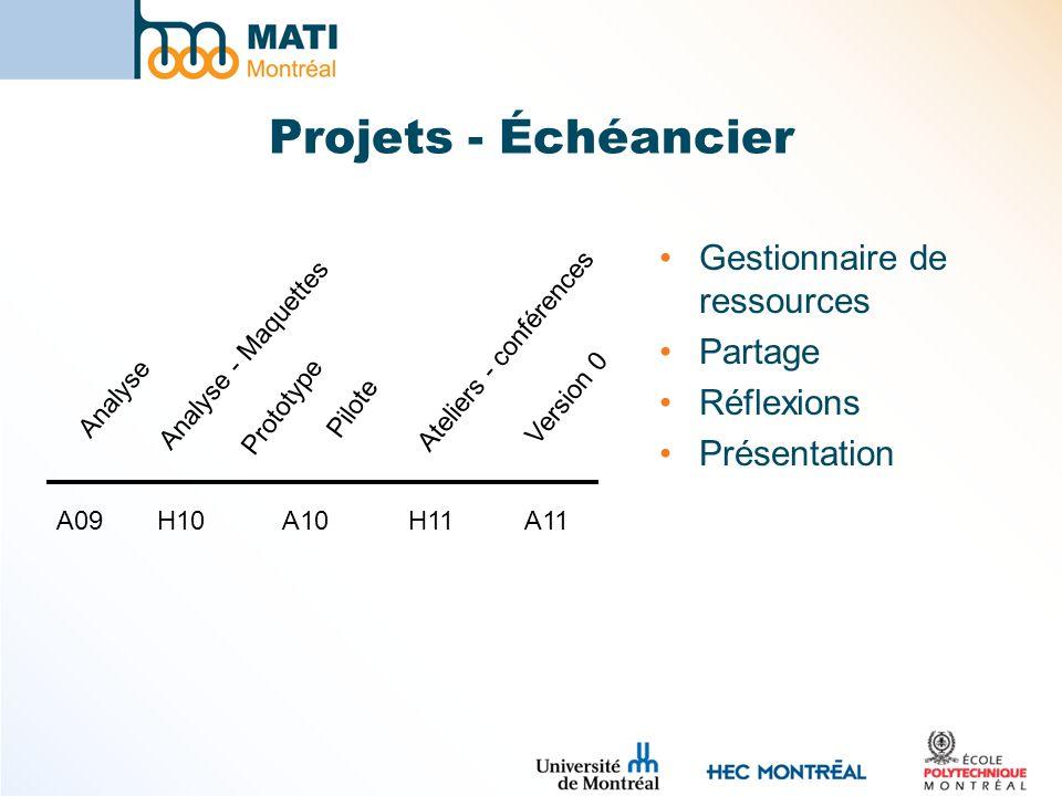 Projets - Échéancier Gestionnaire de ressources Partage Réflexions Présentation A09A10A11H10H11 Analyse Analyse - Maquettes Prototype Pilote Version 0 Ateliers - conférences