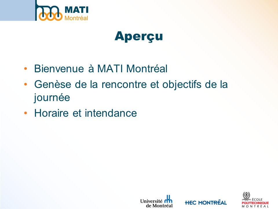 Aperçu Bienvenue à MATI Montréal Genèse de la rencontre et objectifs de la journée Horaire et intendance