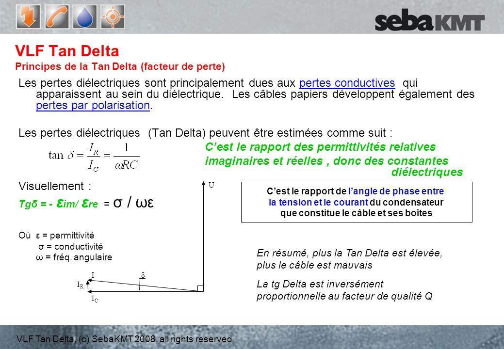 VLF Tan Delta, (c) SebaKMT 2008, all rights reserved. VLF Tan Delta Principes de la Tan Delta (facteur de perte) Les pertes diélectriques sont princip