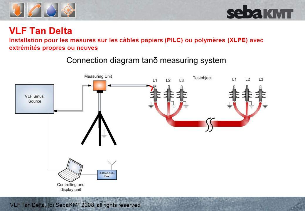 VLF Tan Delta, (c) SebaKMT 2008, all rights reserved. VLF Tan Delta Installation pour les mesures sur les câbles papiers (PILC) ou polymères (XLPE) av