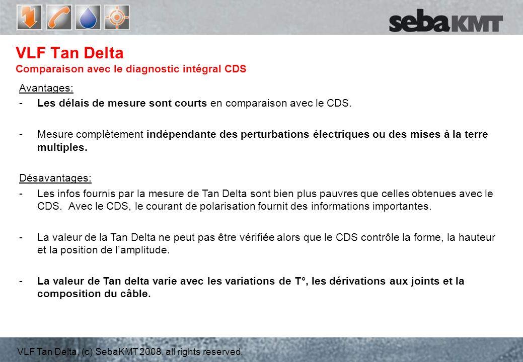 VLF Tan Delta, (c) SebaKMT 2008, all rights reserved. VLF Tan Delta Comparaison avec le diagnostic intégral CDS Avantages: -Les délais de mesure sont