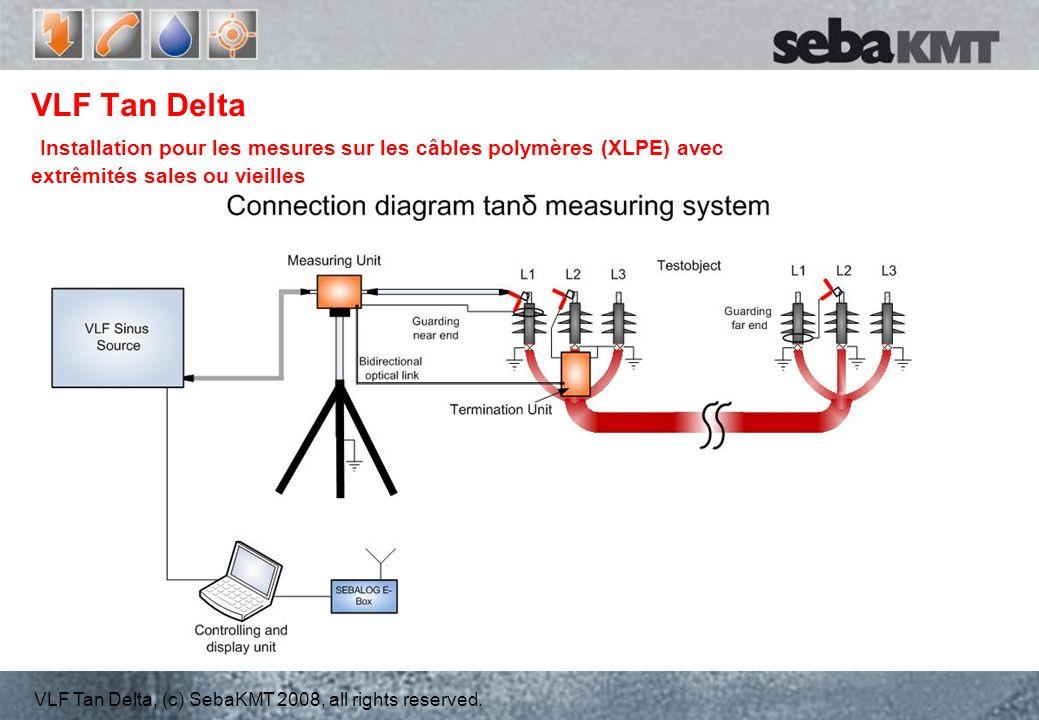 VLF Tan Delta, (c) SebaKMT 2008, all rights reserved. VLF Tan Delta Installation pour les mesures sur les câbles polymères (XLPE) avec extrêmités sale