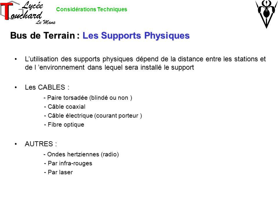Bus de Terrain : Les Supports Physiques Bus de Terrain : Les Supports Physiques Lutilisation des supports physiques dépend de la distance entre les st