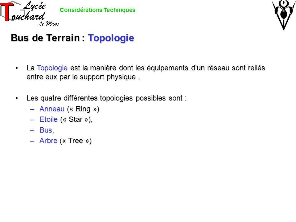 Bus de Terrain : Topologie Bus de Terrain : Topologie La Topologie est la manière dont les équipements dun réseau sont reliés entre eux par le support