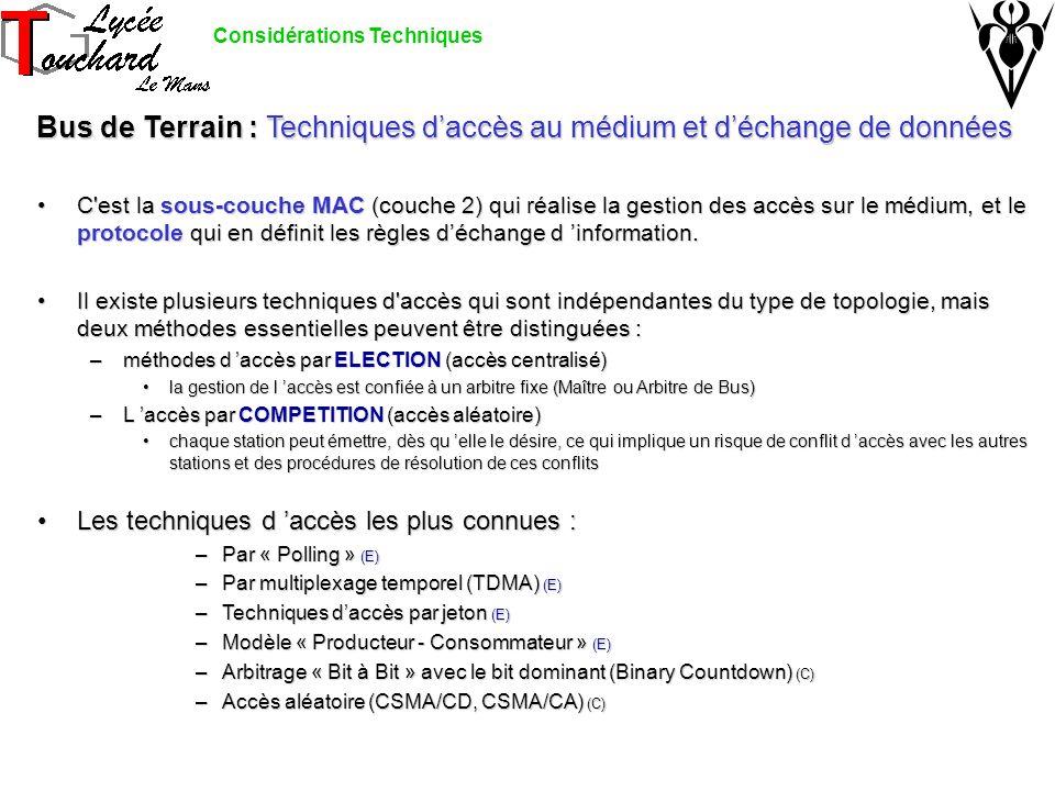 Bus de Terrain : Techniques daccès au médium et déchange de données Bus de Terrain : Techniques daccès au médium et déchange de données C est la sous-couche MAC (couche 2) qui réalise la gestion des accès sur le médium, et le protocole qui en définit les règles déchange d information.C est la sous-couche MAC (couche 2) qui réalise la gestion des accès sur le médium, et le protocole qui en définit les règles déchange d information.