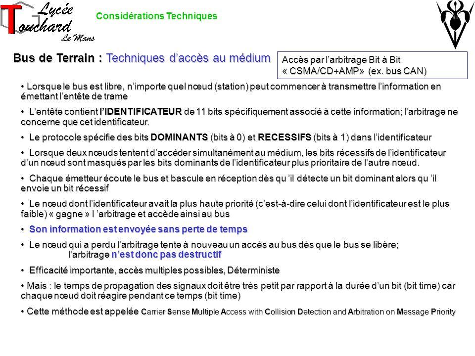 Bus de Terrain : Techniques daccès au médium Accès par larbitrage Bit à Bit « CSMA/CD+AMP» (ex.