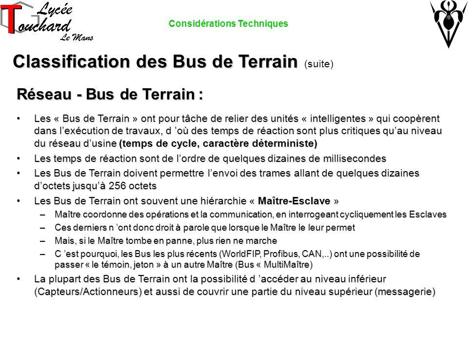 Réseau - Bus de Terrain : Les « Bus de Terrain » ont pour tâche de relier des unités « intelligentes » qui coopèrent dans lexécution de travaux, d où des temps de réaction sont plus critiques quau niveau du réseau dusine (temps de cycle, caractère déterministe)Les « Bus de Terrain » ont pour tâche de relier des unités « intelligentes » qui coopèrent dans lexécution de travaux, d où des temps de réaction sont plus critiques quau niveau du réseau dusine (temps de cycle, caractère déterministe) Les temps de réaction sont de lordre de quelques dizaines de millisecondesLes temps de réaction sont de lordre de quelques dizaines de millisecondes Les Bus de Terrain doivent permettre lenvoi des trames allant de quelques dizaines doctets jusquà 256 octetsLes Bus de Terrain doivent permettre lenvoi des trames allant de quelques dizaines doctets jusquà 256 octets Les Bus de Terrain ont souvent une hiérarchie « Maître-Esclave »Les Bus de Terrain ont souvent une hiérarchie « Maître-Esclave » –Maître coordonne des opérations et la communication, en interrogeant cycliquement les Esclaves –Ces derniers n ont donc droit à parole que lorsque le Maître le leur permet –Mais, si le Maître tombe en panne, plus rien ne marche –C est pourquoi, les Bus les plus récents (WorldFIP, Profibus, CAN,..) ont une possibilité de passer « le témoin, jeton » à un autre Maître (Bus « MultiMaître) La plupart des Bus de Terrain ont la possibilité d accéder au niveau inférieur (Capteurs/Actionneurs) et aussi de couvrir une partie du niveau supérieur (messagerie)La plupart des Bus de Terrain ont la possibilité d accéder au niveau inférieur (Capteurs/Actionneurs) et aussi de couvrir une partie du niveau supérieur (messagerie) Classification des Bus de Terrain Classification des Bus de Terrain (suite) Considérations Techniques