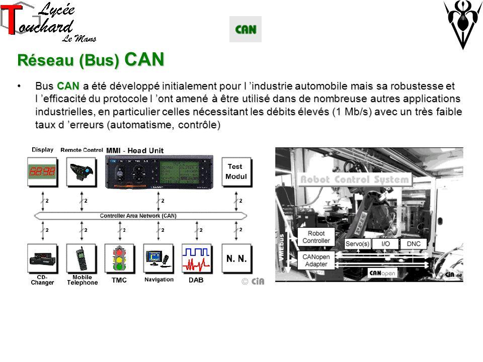 Réseau (Bus) CAN Bus CAN a été développé initialement pour l industrie automobile mais sa robustesse et l efficacité du protocole l ont amené à être utilisé dans de nombreuse autres applications industrielles, en particulier celles nécessitant les débits élevés (1 Mb/s) avec un très faible taux d erreurs (automatisme, contrôle)Bus CAN a été développé initialement pour l industrie automobile mais sa robustesse et l efficacité du protocole l ont amené à être utilisé dans de nombreuse autres applications industrielles, en particulier celles nécessitant les débits élevés (1 Mb/s) avec un très faible taux d erreurs (automatisme, contrôle)