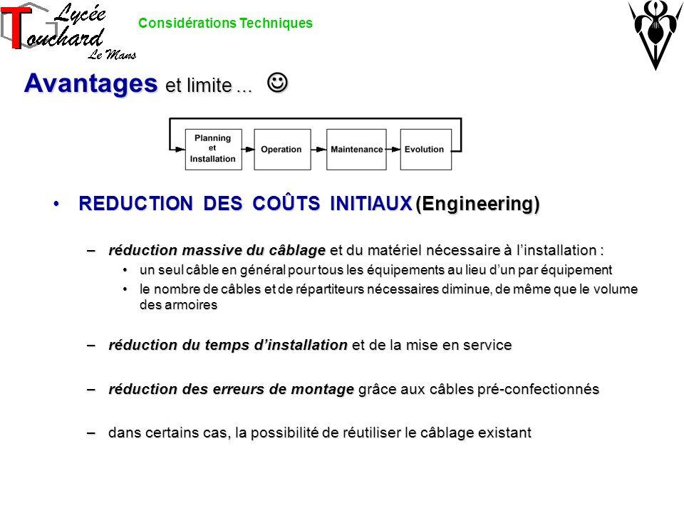 REDUCTION DES COÛTS INITIAUX (Engineering)REDUCTION DES COÛTS INITIAUX (Engineering) –réduction massive du câblage et du matériel nécessaire à linstal