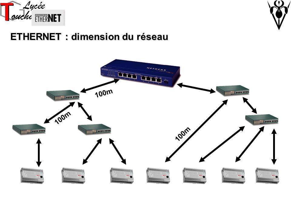 ETHERNET : dimension du réseau 100m