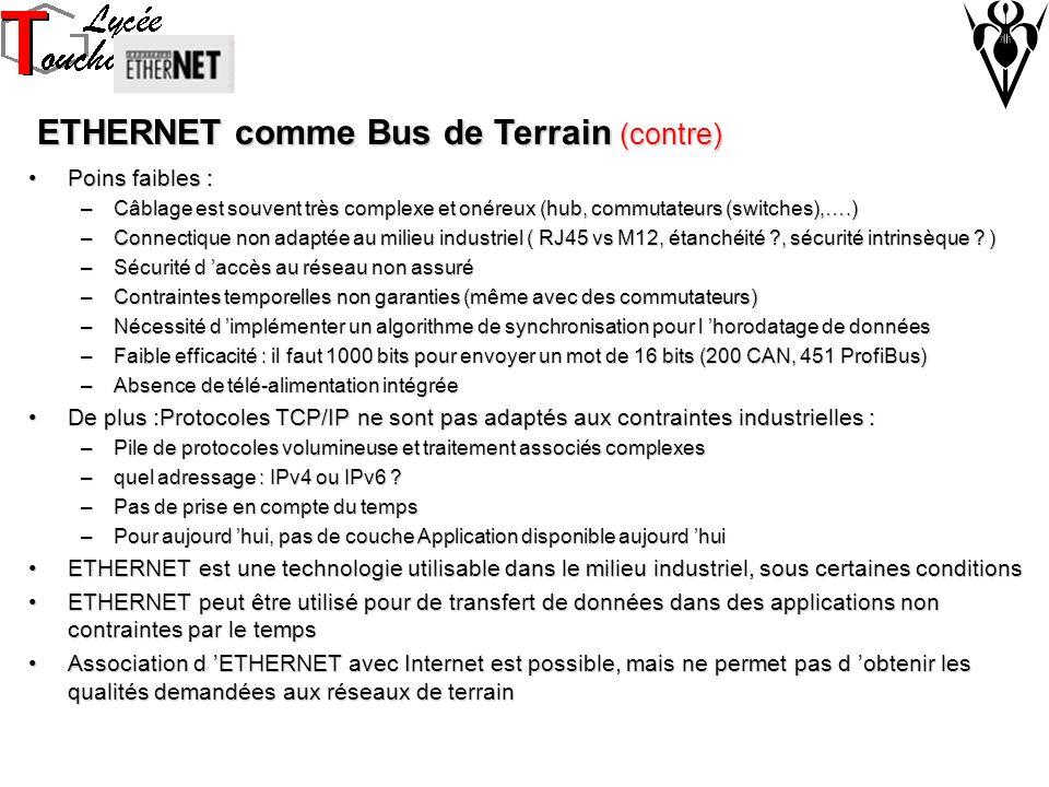 ETHERNET comme Bus de Terrain (contre) Poins faibles :Poins faibles : –Câblage est souvent très complexe et onéreux (hub, commutateurs (switches),….)