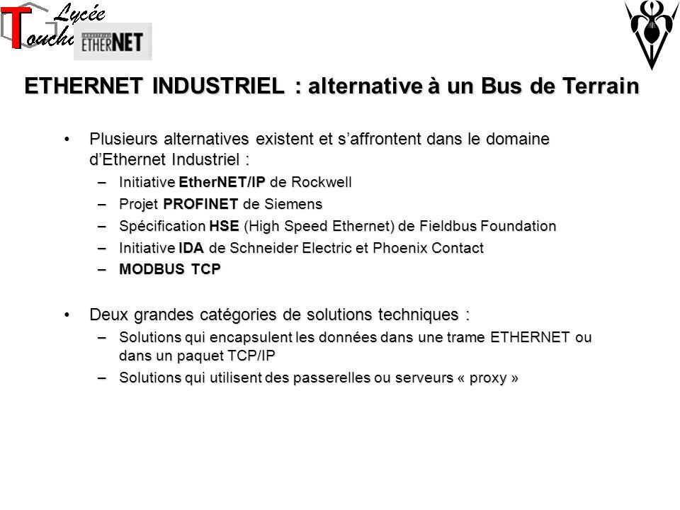 ETHERNET INDUSTRIEL : alternative à un Bus de Terrain Plusieurs alternatives existent et saffrontent dans le domaine dEthernet Industriel :Plusieurs a