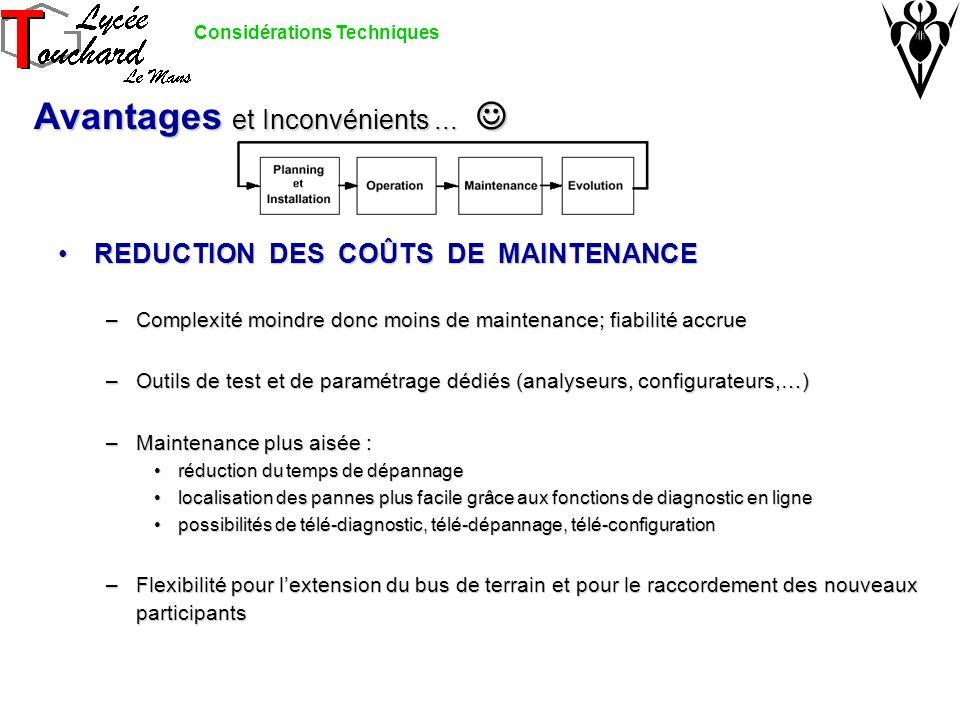 REDUCTION DES COÛTS DE MAINTENANCEREDUCTION DES COÛTS DE MAINTENANCE –Complexité moindre donc moins de maintenance; fiabilité accrue –Outils de test e