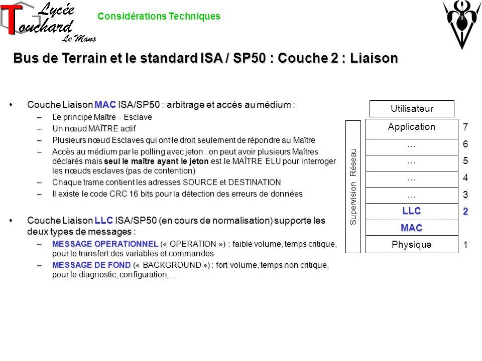 Bus de Terrain et le standard ISA / SP50 : Couche 2 : Liaison Couche Liaison MAC ISA/SP50 : arbitrage et accès au médium :Couche Liaison MAC ISA/SP50