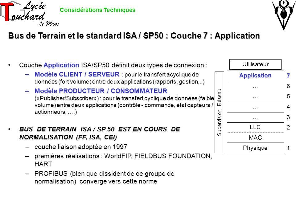 Bus de Terrain et le standard ISA / SP50 : Couche 7 : Application Couche Application ISA/SP50 définit deux types de connexion :Couche Application ISA/SP50 définit deux types de connexion : –Modèle CLIENT / SERVEUR : pour le transfert acyclique de données (fort volume) entre deux applications (rapports, gestion,..) –Modèle PRODUCTEUR / CONSOMMATEUR («Publisher/Subscriber») : pour le transfert cyclique de données (faible volume) entre deux applications (contrôle - commande, état capteurs / actionneurs, ….) BUS DE TERRAIN ISA / SP 50 EST EN COURS DE NORMALISATION (FF, ISA, CEI)BUS DE TERRAIN ISA / SP 50 EST EN COURS DE NORMALISATION (FF, ISA, CEI) –couche liaison adoptée en 1997 –premières réalisations : WorldFIP, FIELDBUS FOUNDATION, HART –PROFIBUS (bien que dissident de ce groupe de normalisation) converge vers cette norme Application … LLC MAC Physique 7 7765432177654321 Utilisateur Supervision Réseau Considérations Techniques
