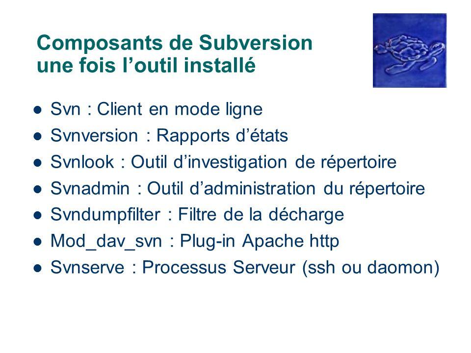 Composants de Subversion une fois loutil installé Svn : Client en mode ligne Svnversion : Rapports détats Svnlook : Outil dinvestigation de répertoire