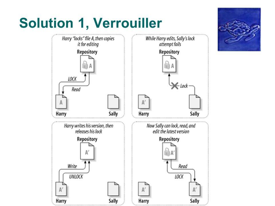 Solution 1, Verrouiller