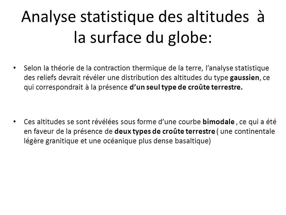 Analyse statistique des altitudes à la surface du globe: Selon la théorie de la contraction thermique de la terre, lanalyse statistique des reliefs de