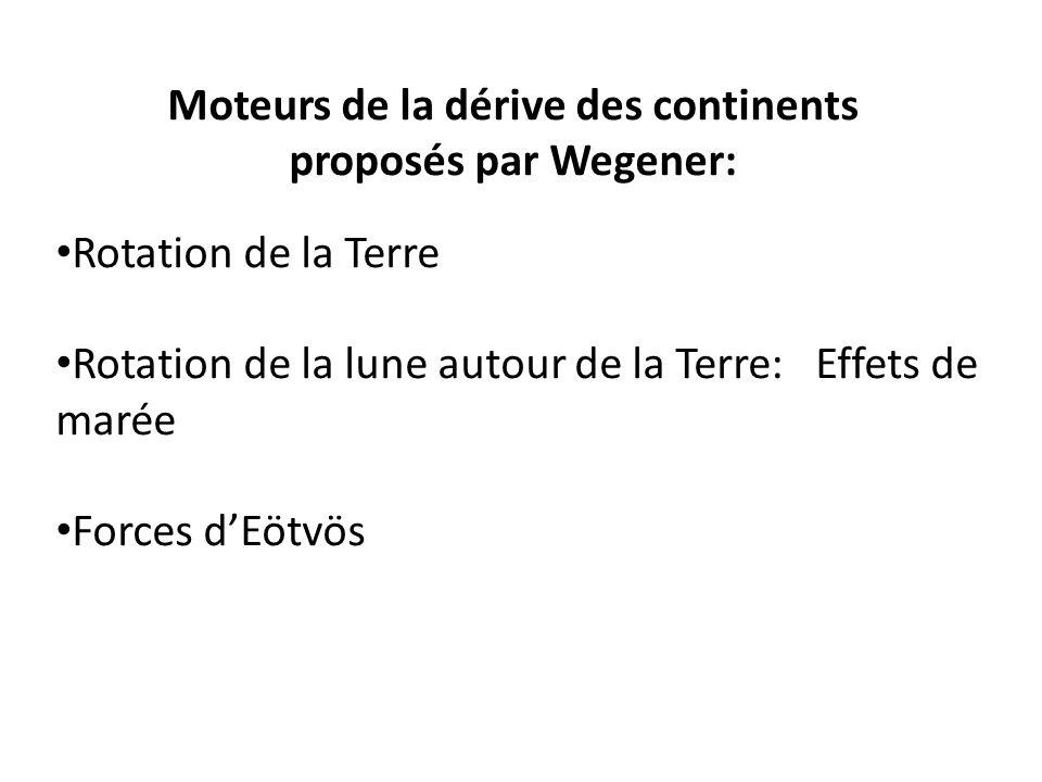 Moteurs de la dérive des continents proposés par Wegener: Rotation de la Terre Rotation de la lune autour de la Terre: Effets de marée Forces dEötvös