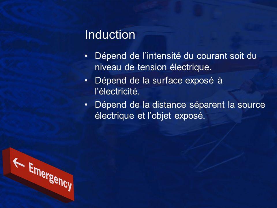 Induction Dépend de lintensité du courant soit du niveau de tension électrique. Dépend de la surface exposé à lélectricité. Dépend de la distance sépa