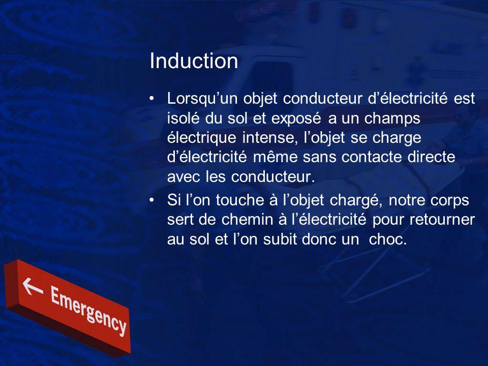 Induction Lorsquun objet conducteur délectricité est isolé du sol et exposé a un champs électrique intense, lobjet se charge délectricité même sans co