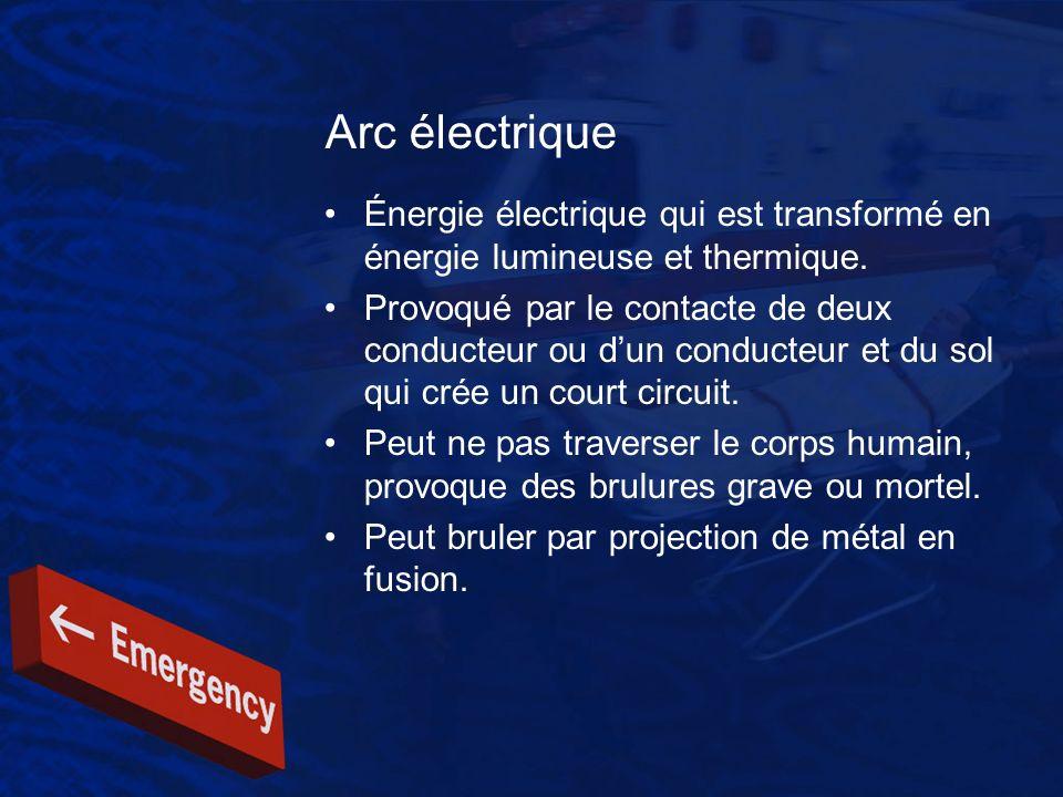 Arc électrique Énergie électrique qui est transformé en énergie lumineuse et thermique. Provoqué par le contacte de deux conducteur ou dun conducteur