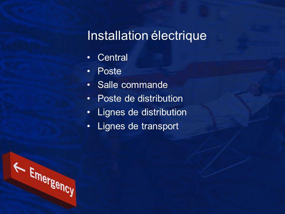 Installation électrique Ne jamais entrer dans une central, un poste ou un poste de distribution sans être accompagné dun représentant de la compagnie électrique et avoir reçu les directives nécessaires.